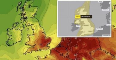 August long range forecast: Hot weather to continue for DAYS as UK under storm warning