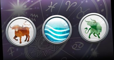 Taurus Water Ox: What does the Chinese and Western Zodiac Sign mean?
